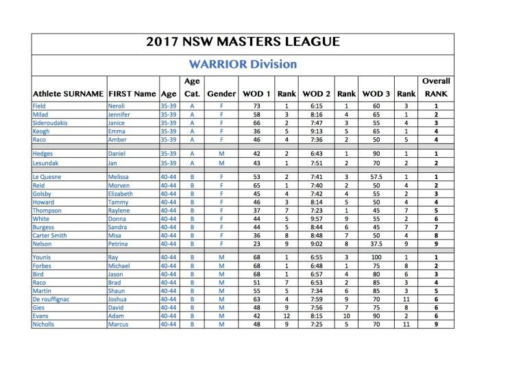 master-league-score-sheet-1